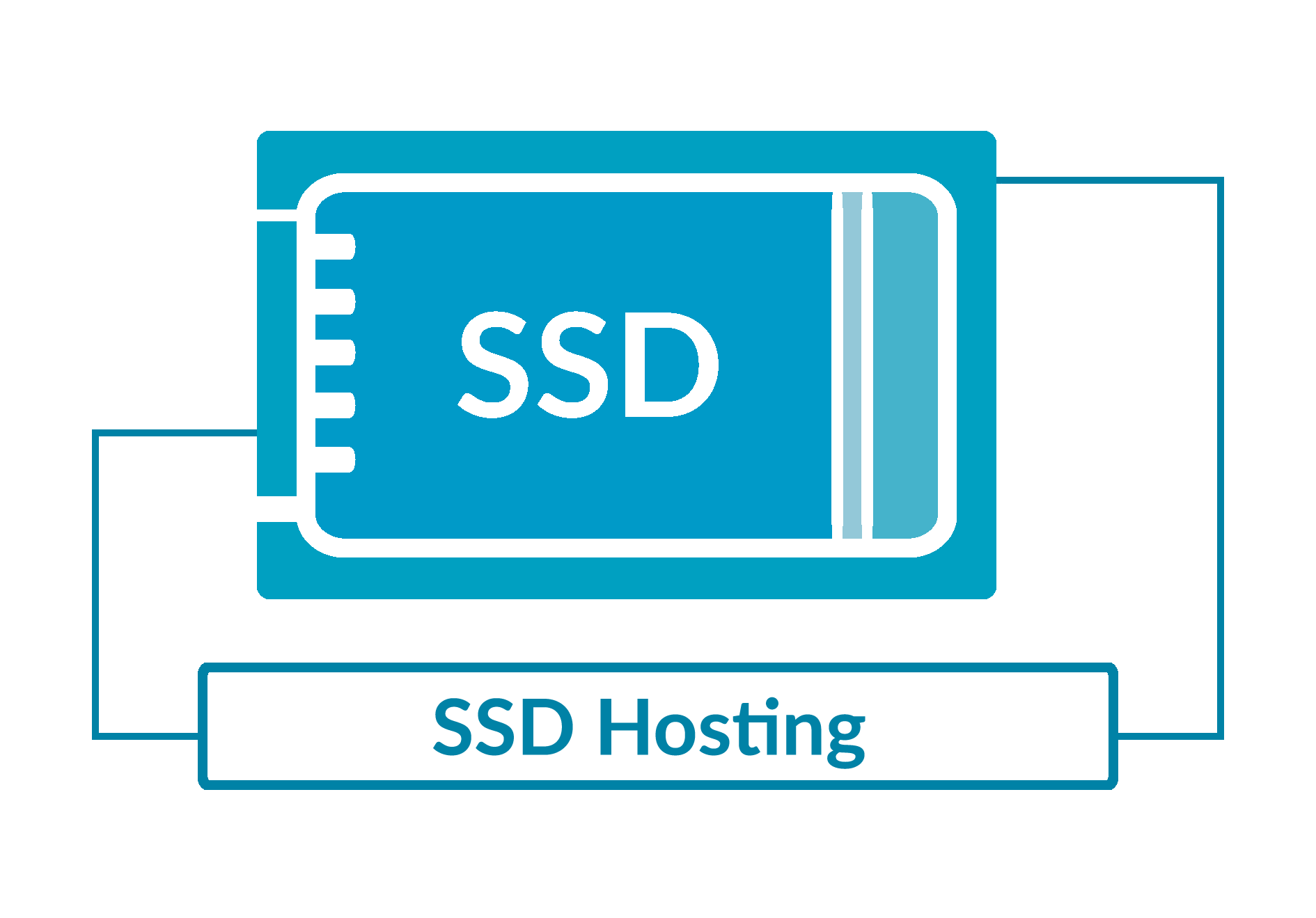 Benefits of SSD Web Hosting